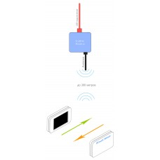 Система подсчета посетитетей RC-USB комплект